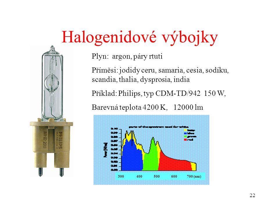 22 Halogenidové výbojky Plyn: argon, páry rtuti Příměsi: jodidy ceru, samaria, cesia, sodíku, scandia, thalia, dysprosia, india Příklad: Philips, typ