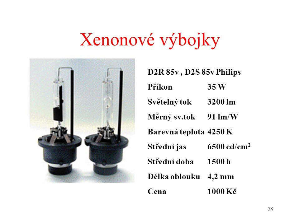 25 Xenonové výbojky D2R 85v, D2S 85v Philips Příkon35 W Světelný tok3200 lm Měrný sv.tok91 lm/W Barevná teplota4250 K Střední jas6500 cd/cm 2 Střední