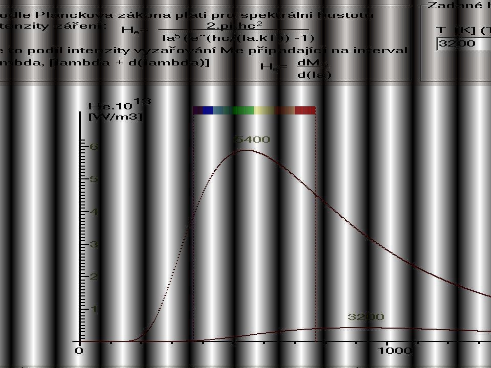 14 Parametry halogenek •Teplota vlákna 2100 až 3050 o C (bod tání 3380 o C) •Baňka – tavený křemen, pracovní teplota 1000 o C •Příklad: H4 příkon 60 a 55 W napětí 12 V světelný tok 1600 a 1000 lm osvětlí pruh 13,5 m do 200 m
