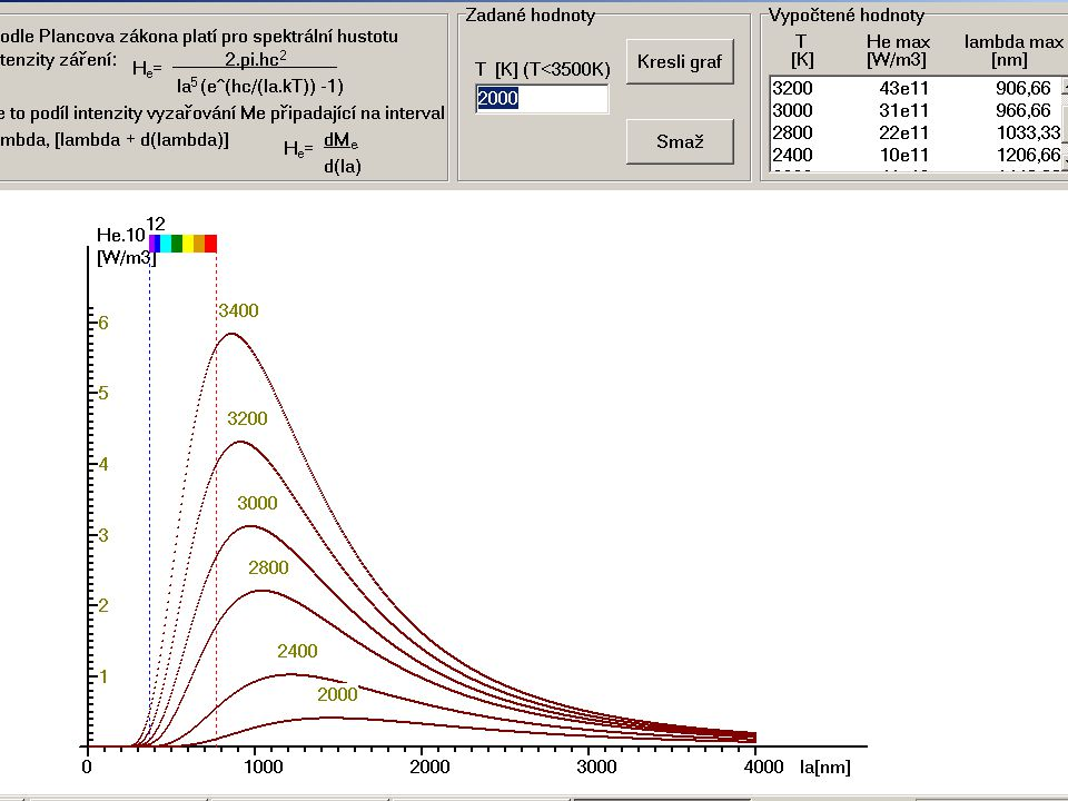 5 Fotometrické veličiny a jednotky Svítivost I jednotka kandela cd Kandela je svítivost zdroje, který v daném směru vysílá monochromatické záření o kmitočtu 540.10 12 Hz a jehož zářivost v tomto směru je 1/683 wattu na steradián Světelný tok Φ jednotka lumen lm