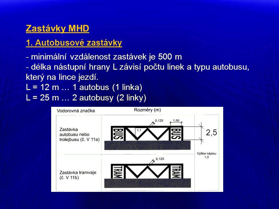 Zastávky MHD 1. Autobusové zastávky - minimální vzdálenost zastávek je 500 m - délka nástupní hrany L závisí počtu linek a typu autobusu, který na lin