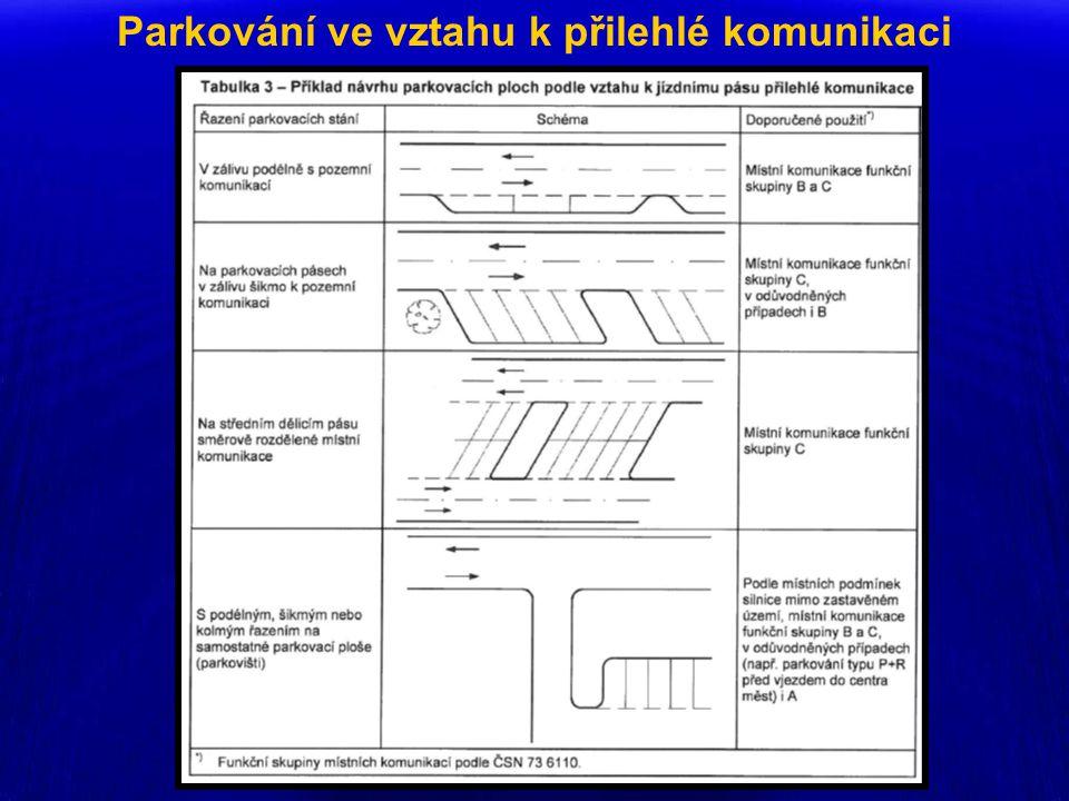 Oddělený autobusový záliv - oddělený autobusový záliv zřizujeme na komunikacích kategorie B.