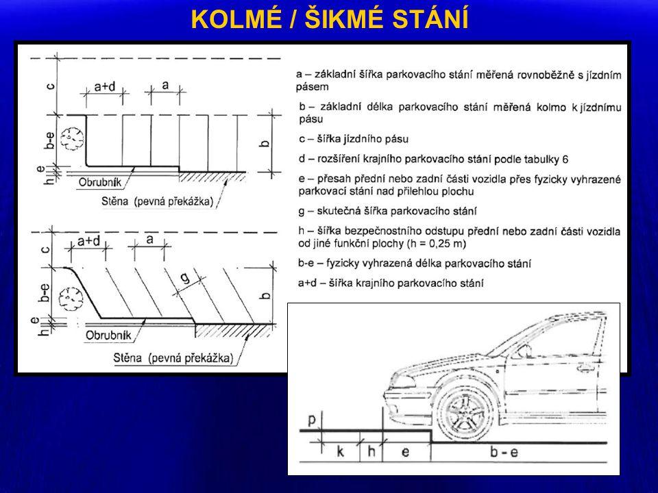 KOLMÉ / ŠIKMÉ STÁNÍ