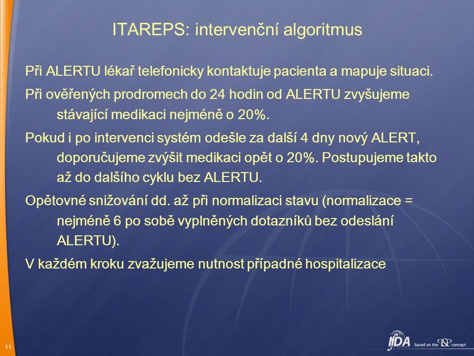 11 ITAREPS: intervenční algoritmus Při ALERTU lékař telefonicky kontaktuje pacienta a mapuje situaci.