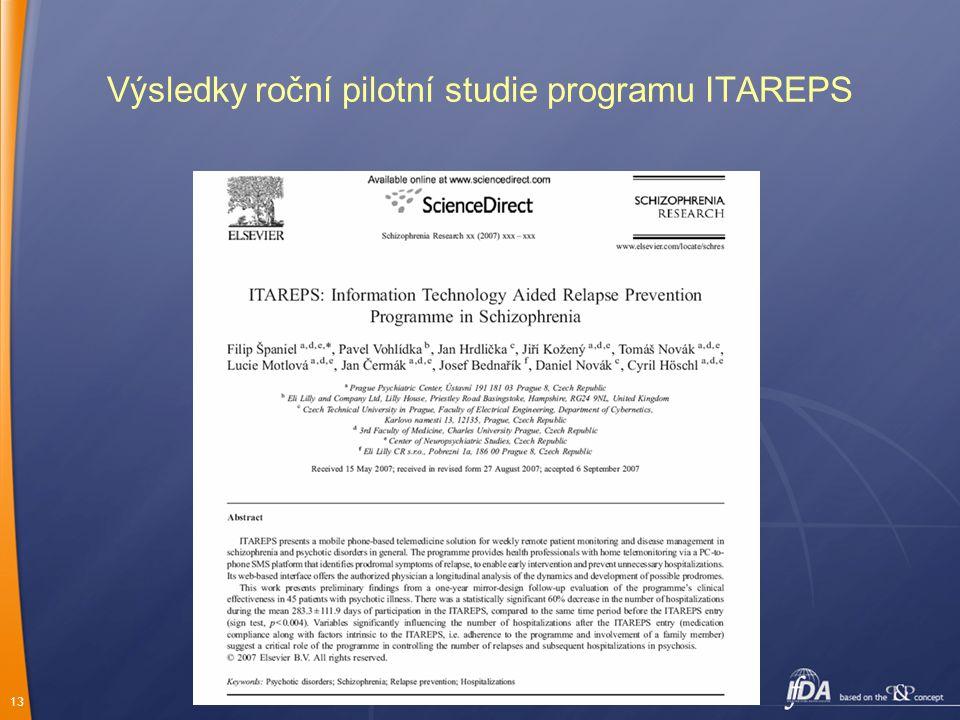 13 Výsledky roční pilotní studie programu ITAREPS