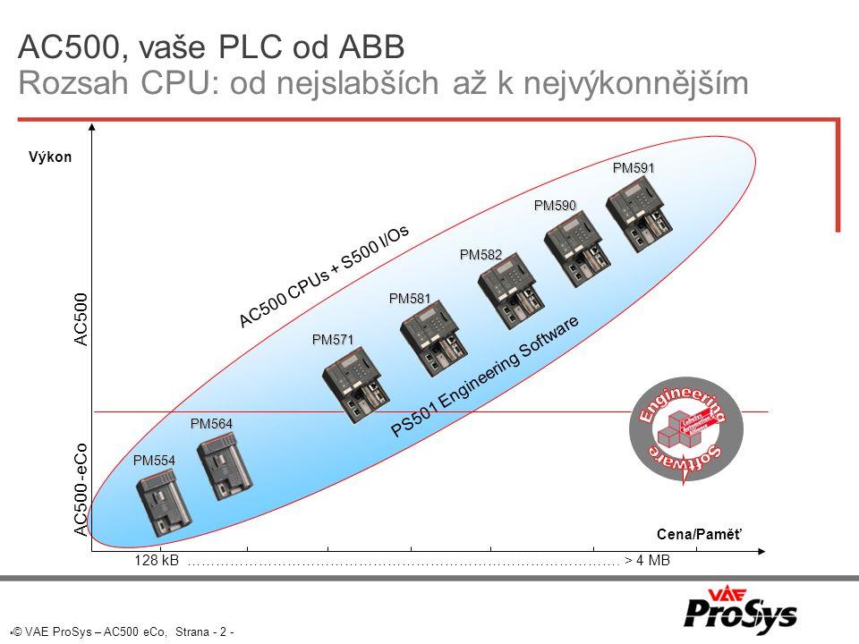  © VAE ProSys – AC500 eCo, Strana - 3 - AC500-eCo, vaše PLC od ABB Ideální pro kompaktní aplikace s nízkou cenou  Kompletní PLC - bez omezení  Vhodné pro nezávislý systém  Vysoká funkcionalita s integrovanými digitálními i analogovými I/O  Konfigurovatelné vstupy / výstupy pro přerušení, rychlý čítač a PWM  Vysoký výkon za nízkou cenu: 128 kByte uživatelského programu  Nízké náklady na rozšížení systému (Modbus, CS31)