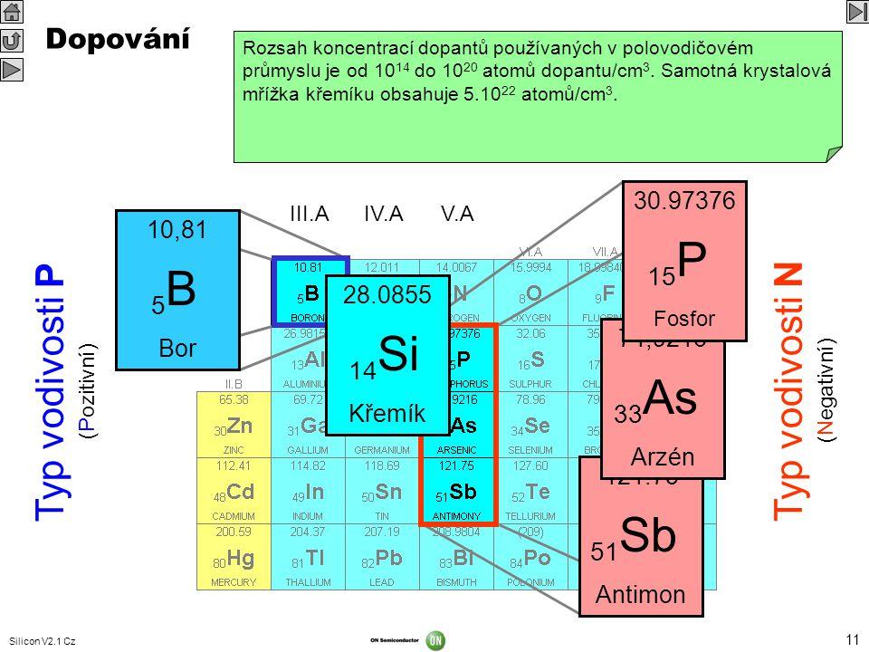 Silicon V2.1 Cz 11 III.AV.AIV.A Dopování Příměsí některých chemických prvků - dopantů - lze výrazně ovlivnit elektrickou vodivost křemíku. Používá se