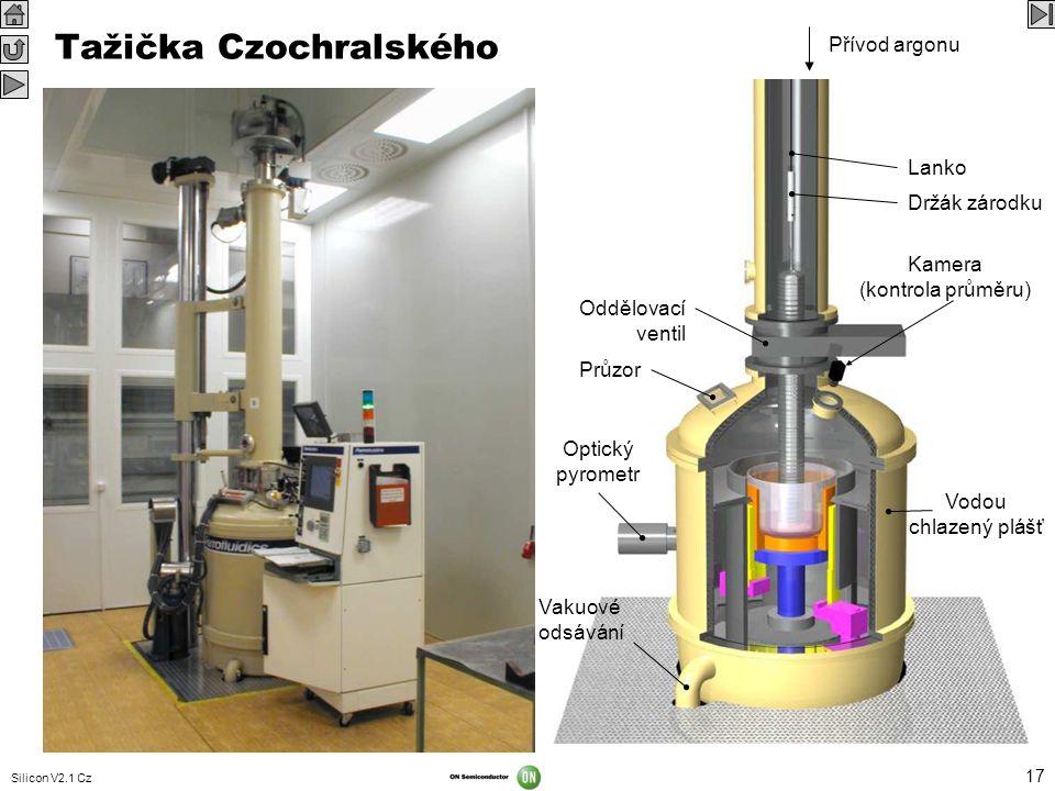 Silicon V2.1 Cz 17 Tažička Czochralského Kelímek z křemenného skla Grafitový kelímek Grafitové vyhřívací těleso Tepelný štít Přívody elektrického prou