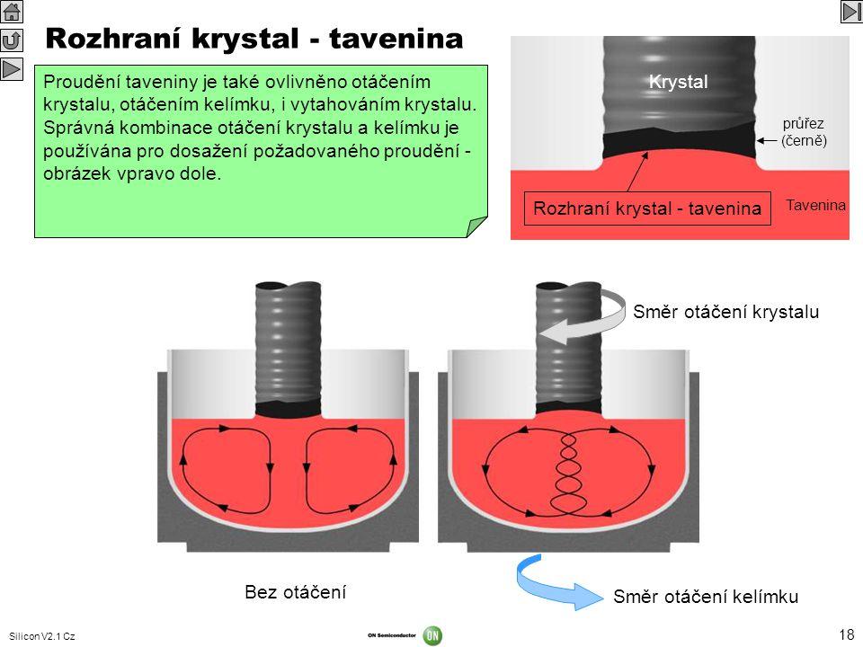 Silicon V2.1 Cz 18 Rozhraní krystal - tavenina Základem celého procesu je přeměna taveniny v pevnou látku. Aby krystal rostl, atomy taveniny se musí u