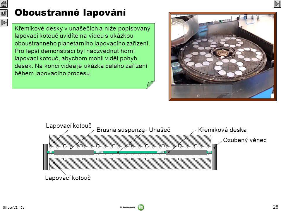 Silicon V2.1 Cz 28 Oboustranné lapování Dalším krokem ve výrobě křemíkových desek je operace lapování. Jejím cílem je udělat povrch desky hladký, rovn