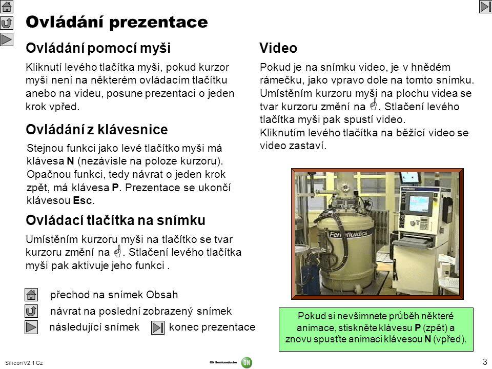 Silicon V2.1 Cz 3 Pokud je na snímku video, je v hnědém rámečku, jako vpravo dole na tomto snímku. Umístěním kurzoru myši na plochu videa se tvar kurz