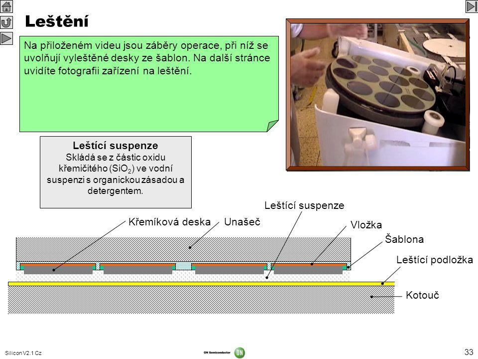 Silicon V2.1 Cz 33 Leštění Účelem procesu leštění křemíkových desek je vytvořit velmi hladký, rovný povrch bez jakýchkoliv poruch. Na rozdíl od lapová