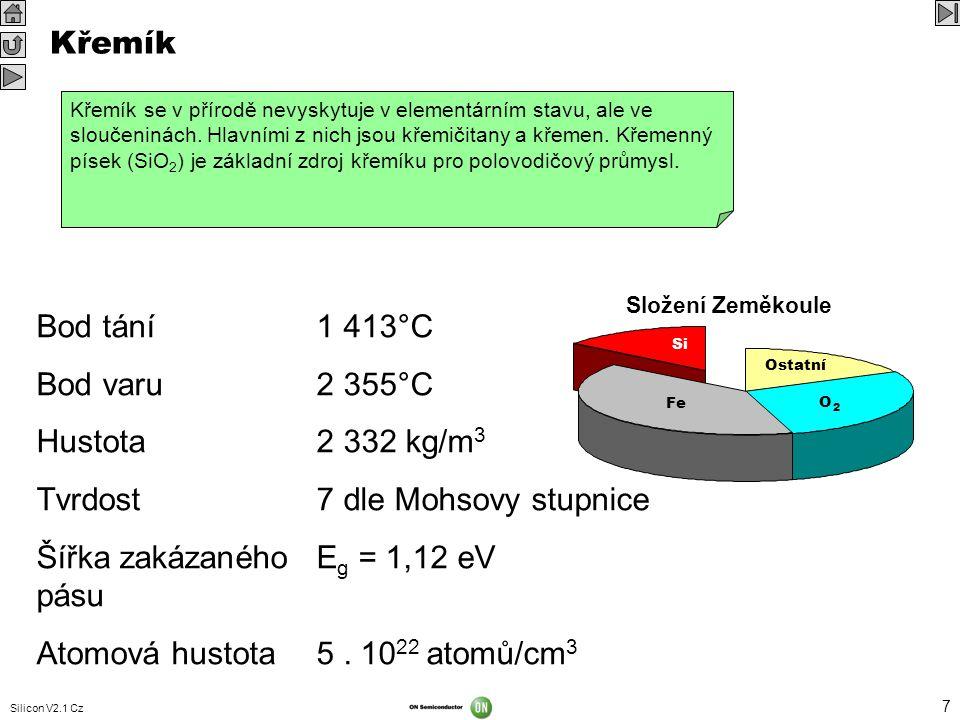 Silicon V2.1 Cz 7 Křemík Křemík se nachází na Zemi ve velkém množství. Země je tvořena přibližně 40% železa, 28% kyslíku a 14,5% křemíku. V zemské kůř