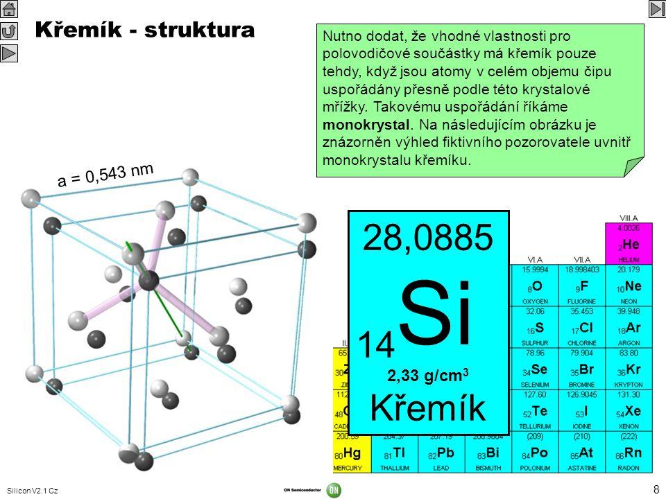 Silicon V2.1 Cz 8 Křemík - struktura a = 0,543 nm Křemík je chemický prvek ze čtvrté skupiny periodické soustavy prvků. Krystalografická struktura kře