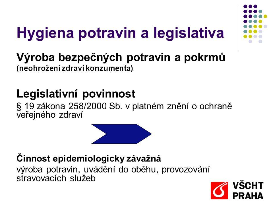 Hygiena potravin a legislativa Výroba bezpečných potravin a pokrmů (neohrožení zdraví konzumenta) Legislativní povinnost § 19 zákona 258/2000 Sb.