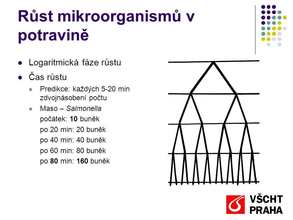 Růst mikroorganismů v potravině  Logaritmická fáze růstu  Čas růstu  Predikce: každých 5-20 min zdvojnásobení počtu  Maso – Salmonella počátek: 10 buněk po 20 min: 20 buněk po 40 min: 40 buněk po 60 min: 80 buněk po 80 min: 160 buněk