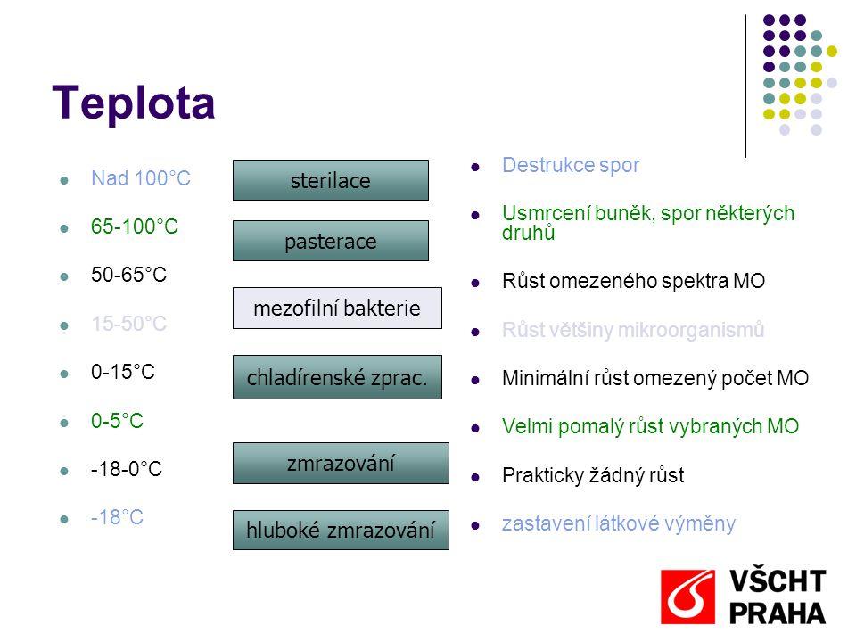 Teplota  Nad 100°C  65-100°C  50-65°C  15-50°C  0-15°C  0-5°C  -18-0°C  -18°C  Destrukce spor  Usmrcení buněk, spor některých druhů  Růst omezeného spektra MO  Růst většiny mikroorganismů  Minimální růst omezený počet MO  Velmi pomalý růst vybraných MO  Prakticky žádný růst  zastavení látkové výměny sterilace pasterace hluboké zmrazování zmrazování chladírenské zprac.