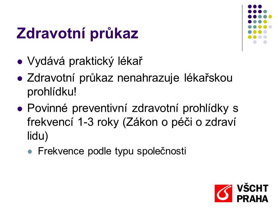 Rozsah znalostí nutných k ochraně veřejného zdraví Vyhláška 490/2000 Sb.