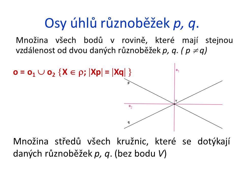 Osy úhlů různoběžek p, q. Množina všech bodů v rovině, které mají stejnou vzdálenost od dvou daných různoběžek p, q. ( p  q) Množina středů všech kru