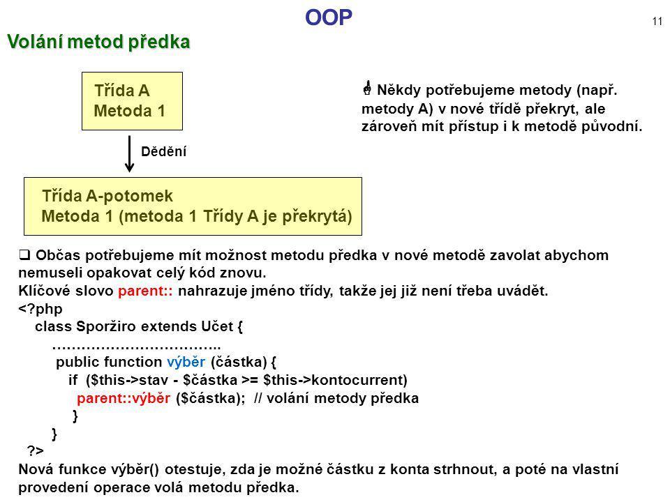 OOP 11 Volání metod předka Třída A Metoda 1 Třída A-potomek Metoda 1 (metoda 1 Třídy A je překrytá) Dědění  Někdy potřebujeme metody (např. metody A)