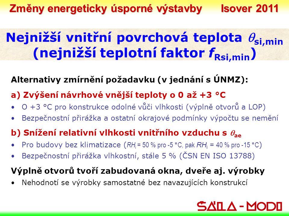Nejnižší vnitřní povrchová teplota  si,min (nejnižší teplotní faktor f Rsi,min ) Alternativy zmírnění požadavku (v jednání s ÚNMZ): a) Zvýšení návrho