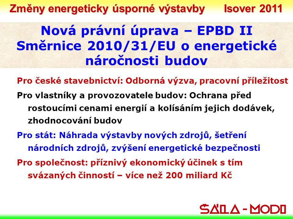 Nová právní úprava – EPBD II Směrnice 2010/31/EU o energetické náročnosti budov Pro české stavebnictví: Odborná výzva, pracovní příležitost Pro vlastníky a provozovatele budov: Ochrana před rostoucími cenami energií a kolísáním jejich dodávek, zhodnocování budov Pro stát: Náhrada výstavby nových zdrojů, šetření národních zdrojů, zvýšení energetické bezpečnosti Pro společnost: příznivý ekonomický účinek s tím svázaných činností – více než 200 miliard Kč