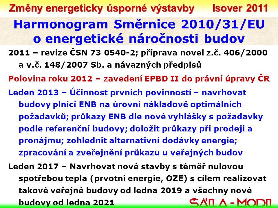 Harmonogram Směrnice 2010/31/EU o energetické náročnosti budov 2011 – revize ČSN 73 0540-2; příprava novel z.č. 406/2000 a v.č. 148/2007 Sb. a návazný