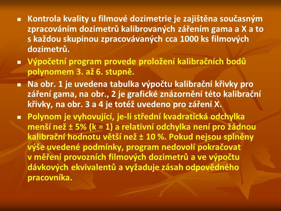   Kontrola kvality u filmové dozimetrie je zajištěna současným zpracováním dozimetrů kalibrovaných zářením gama a X a to s každou skupinou zpracováv