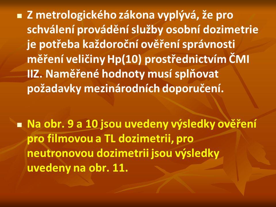   Z metrologického zákona vyplývá, že pro schválení provádění služby osobní dozimetrie je potřeba každoroční ověření správnosti měření veličiny Hp(1