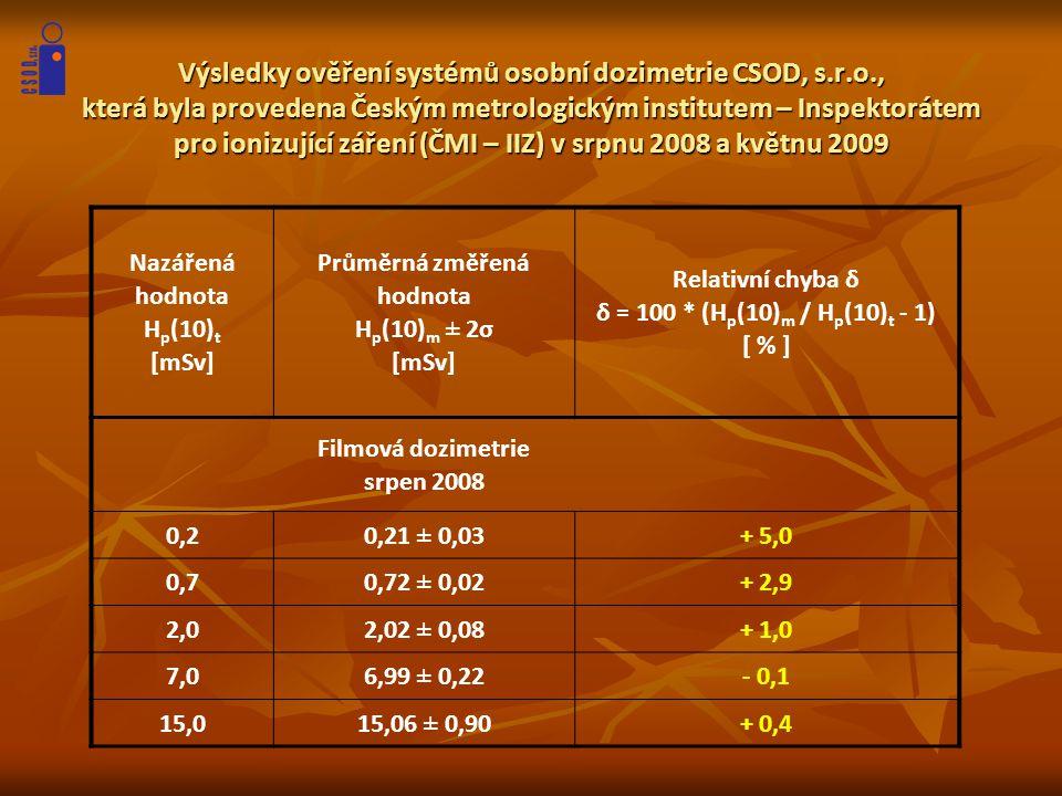 Výsledky ověření systémů osobní dozimetrie CSOD, s.r.o., která byla provedena Českým metrologickým institutem – Inspektorátem pro ionizující záření (Č