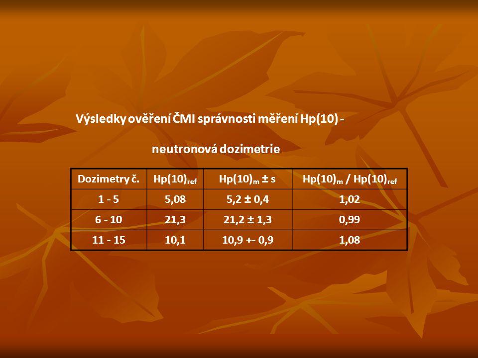 Výsledky ověření ČMI správnosti měření Hp(10) - neutronová dozimetrie Dozimetry č.Hp(10) ref Hp(10) m ± sHp(10) m / Hp(10) ref 1 - 55,085,2 ± 0,41,02