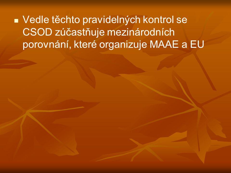   Vedle těchto pravidelných kontrol se CSOD zúčastňuje mezinárodních porovnání, které organizuje MAAE a EU