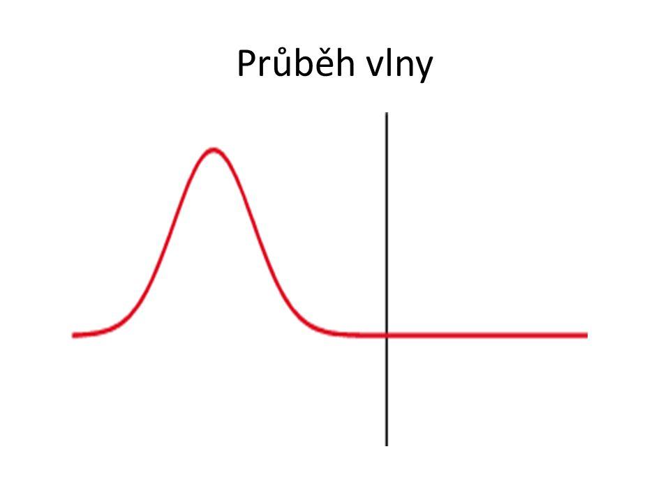Návrh zařízení • V dnešní době je předpoklad že každý má slušný osciloskop doma.