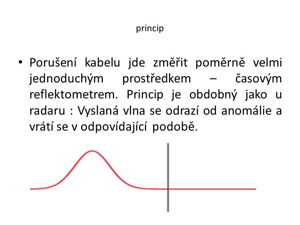 princip • Porušení kabelu jde změřit poměrně velmi jednoduchým prostředkem – časovým reflektometrem. Princip je obdobný jako u radaru : Vyslaná vlna s