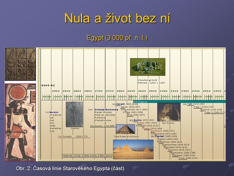 Nula a život bez ní Egypt (3 000 př. n. l.) Obr. 2: Časová linie Starověkého Egypta (část)