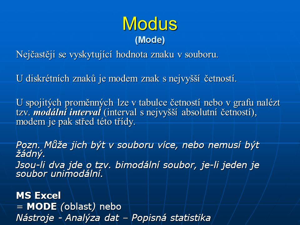 Modus (Mode) Nejčastěji se vyskytující hodnota znaku v souboru. U diskrétních znaků je modem znak s nejvyšší četností. U spojitých proměnných lze v ta