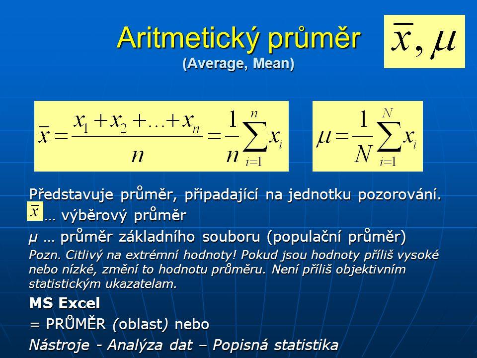 Aritmetický průměr (Average, Mean) Představuje průměr, připadající na jednotku pozorování. … výběrový průměr … výběrový průměr μ … průměr základního s