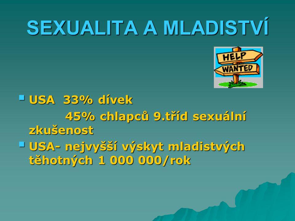 SEXUALITA A MLADISTVÍ  USA 33% dívek 45% chlapců 9.tříd sexuální zkušenost 45% chlapců 9.tříd sexuální zkušenost  USA- nejvyšší výskyt mladistvých t
