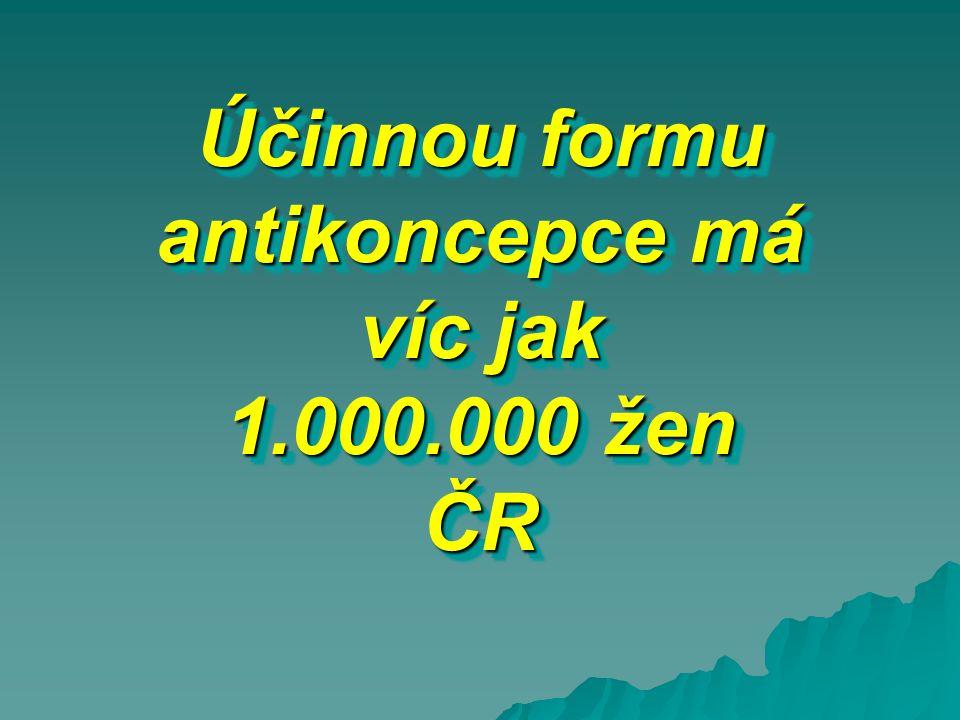 Účinnou formu antikoncepce má víc jak 1.000.000 žen ČR Účinnou formu antikoncepce má víc jak 1.000.000 žen ČR