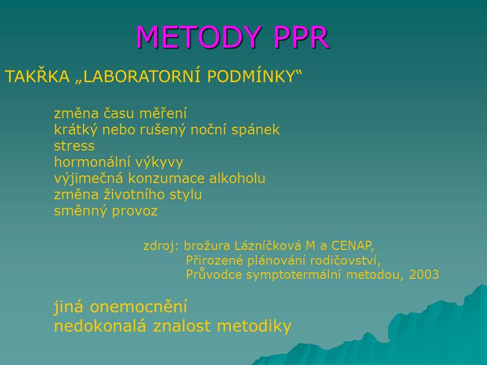 """METODY PPR TAKŘKA """"LABORATORNÍ PODMÍNKY"""" změna času měření krátký nebo rušený noční spánek stress hormonální výkyvy výjimečná konzumace alkoholu změna"""