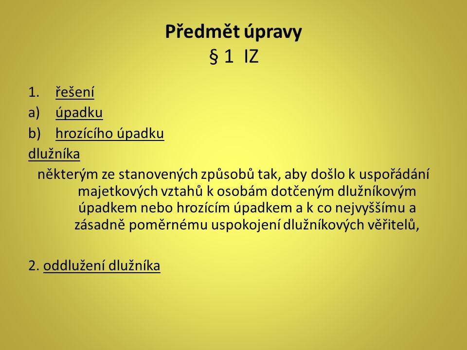 Účinky zahájení insolvenčního řízení IV.§ 113 odst.