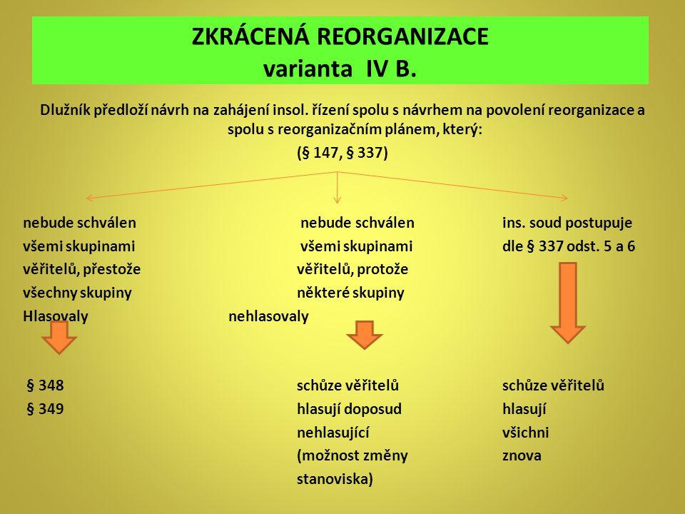 ZKRÁCENÁ REORGANIZACE varianta IV B. Dlužník předloží návrh na zahájení insol. řízení spolu s návrhem na povolení reorganizace a spolu s reorganizační