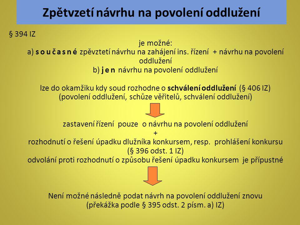 Zpětvzetí návrhu na povolení oddlužení § 394 IZ je možné: a) současné zpěvztetí návrhu na zahájení ins. řízení + návrhu na povolení oddlužení b) jen n