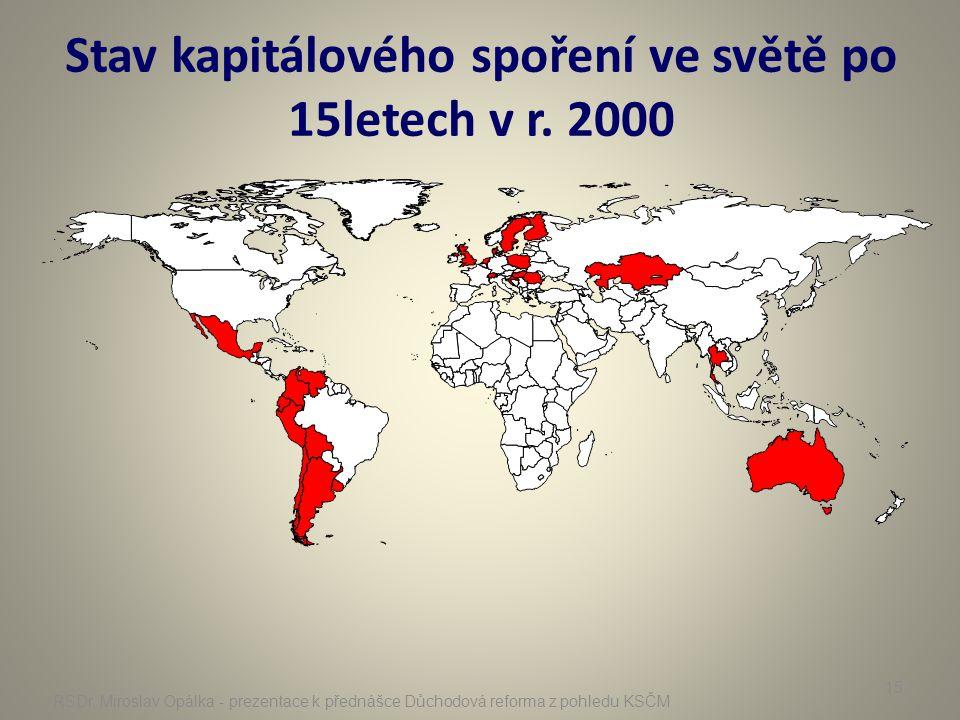 Stav kapitálového spoření ve světě po 15letech v r. 2000 RSDr. Miroslav Opálka - prezentace k přednášce Důchodová reforma z pohledu KSČM 15