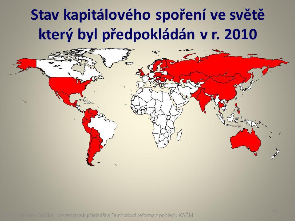 Stav kapitálového spoření ve světě který byl předpokládán v r. 2010 RSDr. Miroslav Opálka - prezentace k přednášce Důchodová reforma z pohledu KSČM 16