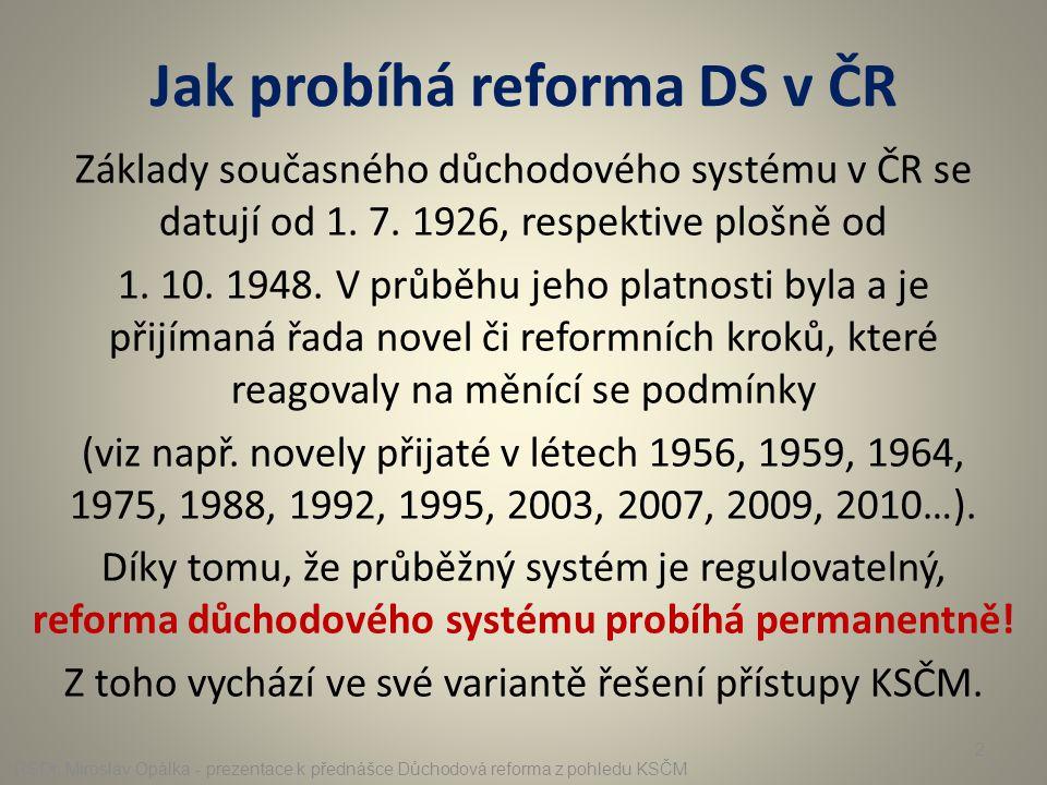 Jak probíhá reforma DS v ČR Základy současného důchodového systému v ČR se datují od 1. 7. 1926, respektive plošně od 1. 10. 1948. V průběhu jeho plat