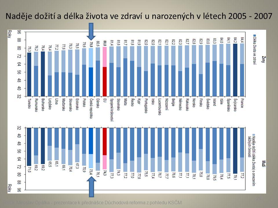 Naděje dožití a délka života ve zdraví u narozených v létech 2005 - 2007 RSDr. Miroslav Opálka - prezentace k přednášce Důchodová reforma z pohledu KS