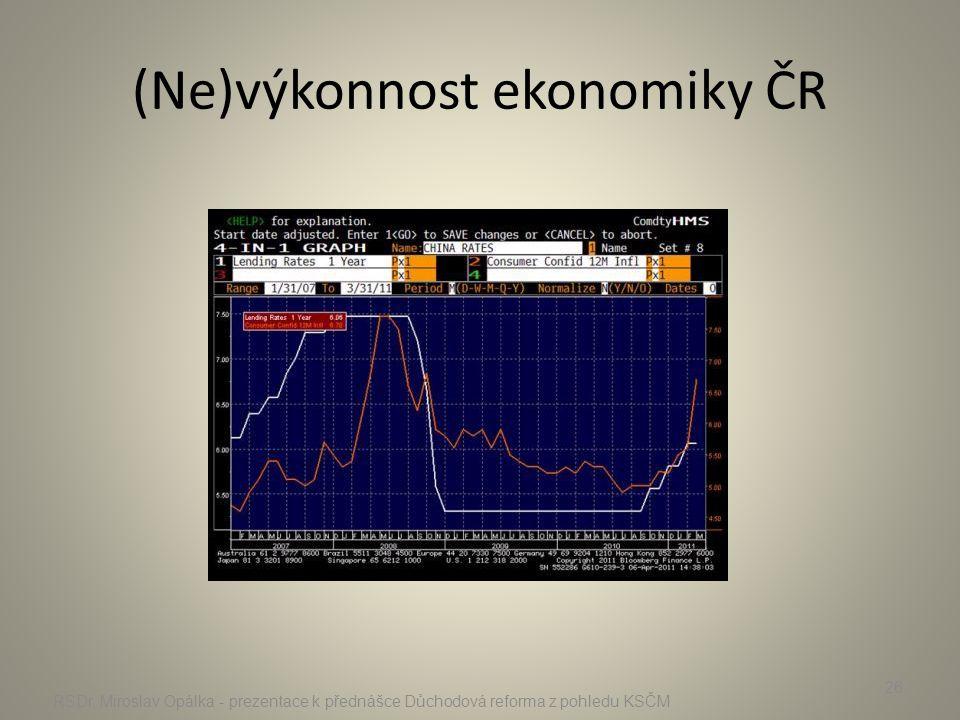 (Ne)výkonnost ekonomiky ČR RSDr. Miroslav Opálka - prezentace k přednášce Důchodová reforma z pohledu KSČM 26