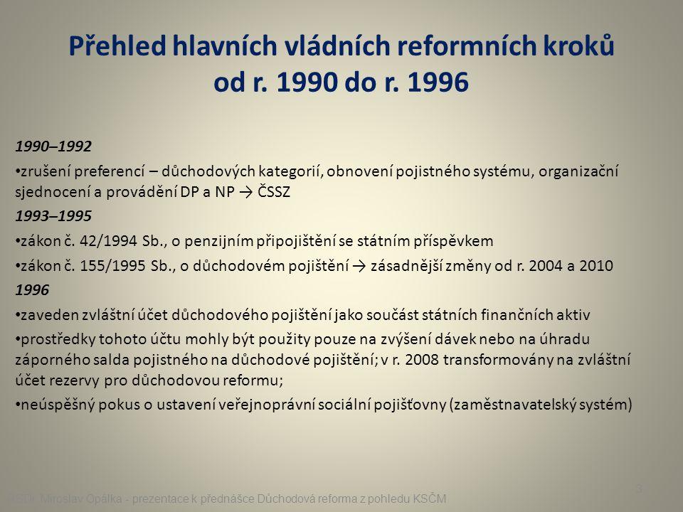 Přehled hlavních vládních reformních kroků od r. 1990 do r. 1996 1990–1992 • zrušení preferencí – důchodových kategorií, obnovení pojistného systému,