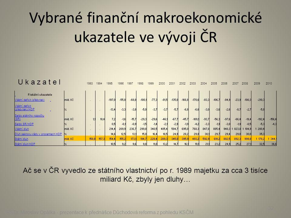 Vybrané finanční makroekonomické ukazatele ve vývoji ČR RSDr. Miroslav Opálka - prezentace k přednášce Důchodová reforma z pohledu KSČM 32 Fiskální uk
